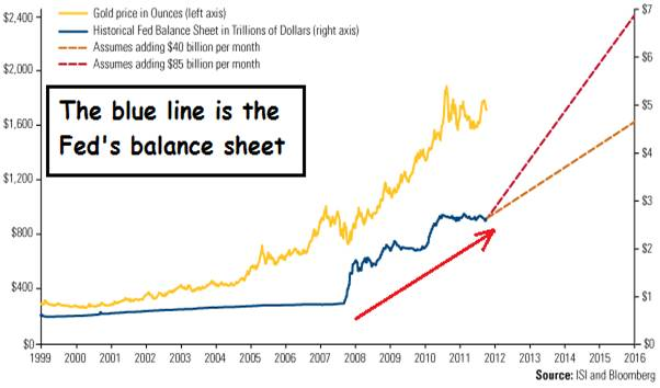 The Fed Papers